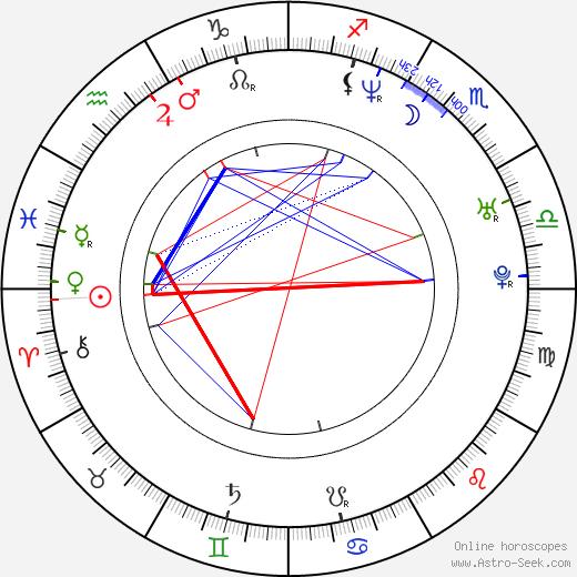 Jitka Schneiderová день рождения гороскоп, Jitka Schneiderová Натальная карта онлайн
