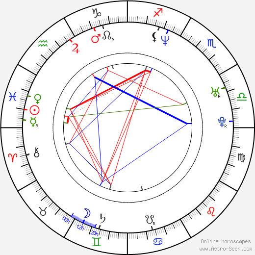 John LeCompt birth chart, John LeCompt astro natal horoscope, astrology