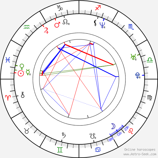 Jung-jae Lee astro natal birth chart, Jung-jae Lee horoscope, astrology