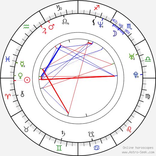 Ki-joon Uhm tema natale, oroscopo, Ki-joon Uhm oroscopi gratuiti, astrologia