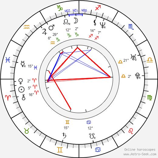 Larry Page birth chart, biography, wikipedia 2018, 2019