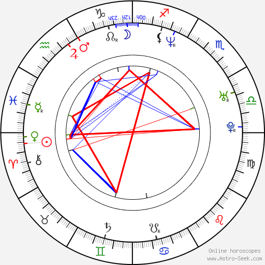 Larry Page astro natal birth chart, Larry Page horoscope, astrology