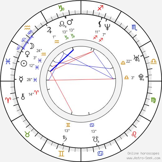 Liam O Mochain birth chart, biography, wikipedia 2019, 2020