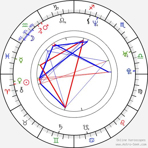 Maaike Cafmeyer astro natal birth chart, Maaike Cafmeyer horoscope, astrology