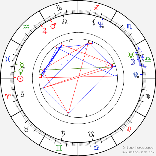 Marian Vojtko birth chart, Marian Vojtko astro natal horoscope, astrology