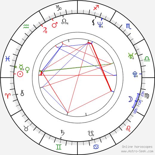 Matthias Uhle tema natale, oroscopo, Matthias Uhle oroscopi gratuiti, astrologia