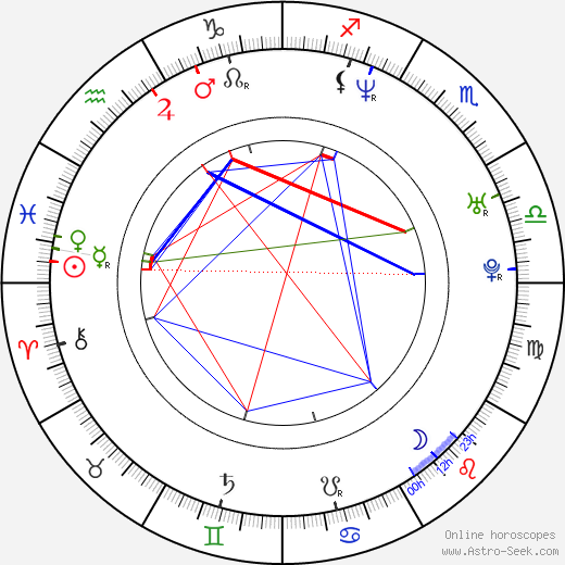 Murray Triplett день рождения гороскоп, Murray Triplett Натальная карта онлайн
