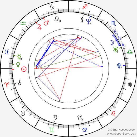 Olivier Abbou tema natale, oroscopo, Olivier Abbou oroscopi gratuiti, astrologia