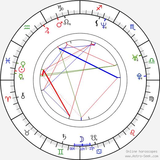 Pablo Illanes astro natal birth chart, Pablo Illanes horoscope, astrology