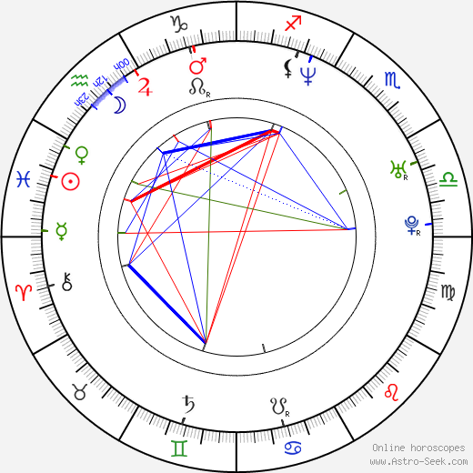 Paul Popowich tema natale, oroscopo, Paul Popowich oroscopi gratuiti, astrologia