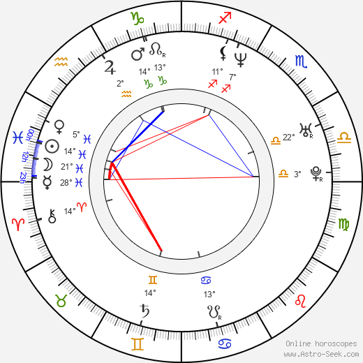Ramzi Abed birth chart, biography, wikipedia 2019, 2020
