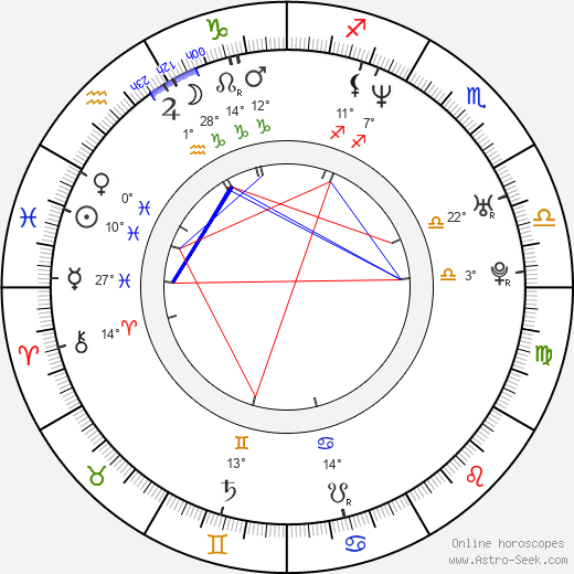 Ryan Peake birth chart, biography, wikipedia 2020, 2021
