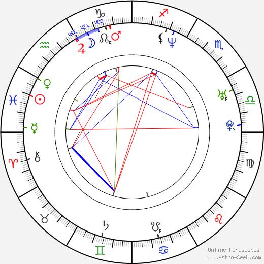 So-eun Kim 1973 astro natal birth chart, So-eun Kim 1973 horoscope, astrology