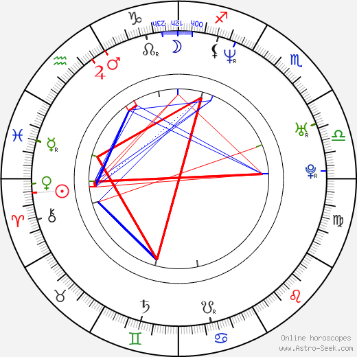 Timo Novotny birth chart, Timo Novotny astro natal horoscope, astrology