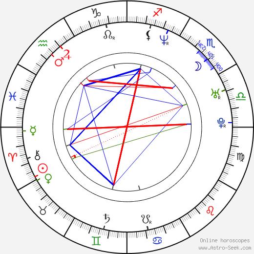 Adriane Galisteu tema natale, oroscopo, Adriane Galisteu oroscopi gratuiti, astrologia