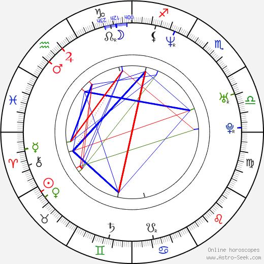 Agmeth Escaf день рождения гороскоп, Agmeth Escaf Натальная карта онлайн