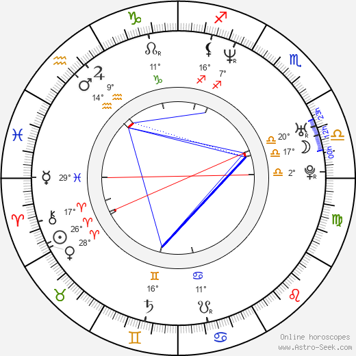 Akon birth chart, biography, wikipedia 2017, 2018