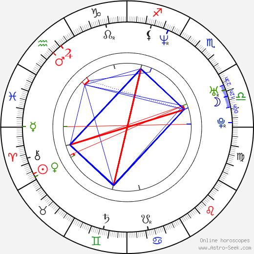 Akon astro natal birth chart, Akon horoscope, astrology