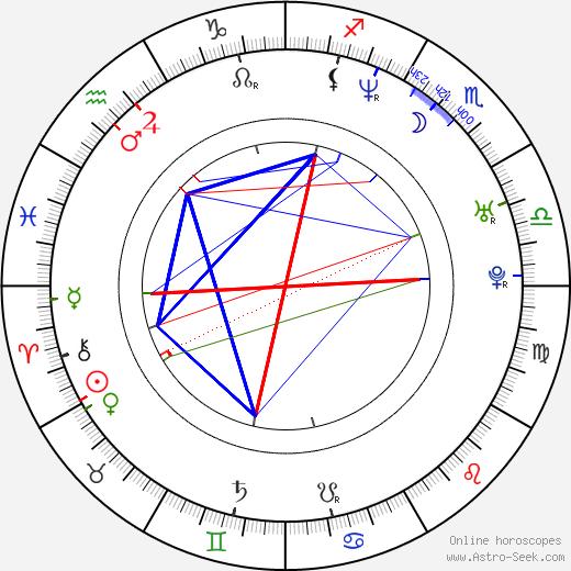 Alessandro Preziosi astro natal birth chart, Alessandro Preziosi horoscope, astrology