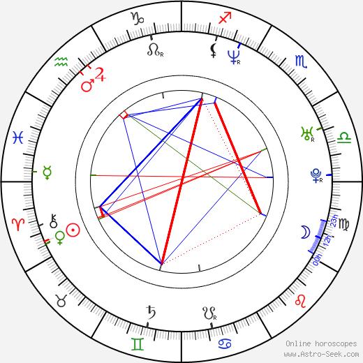 Bokeem Woodbine astro natal birth chart, Bokeem Woodbine horoscope, astrology