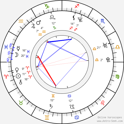 Daryn Tufts birth chart, biography, wikipedia 2019, 2020