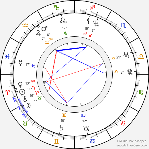 David Blaine birth chart, biography, wikipedia 2018, 2019