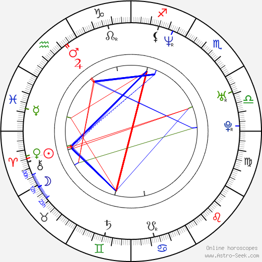 David Blaine astro natal birth chart, David Blaine horoscope, astrology