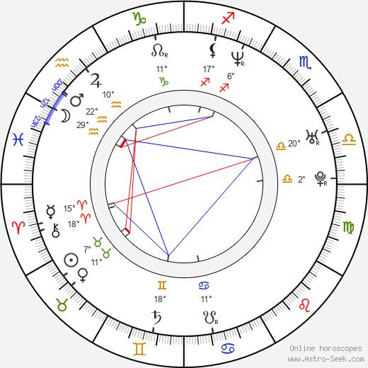 Elle Downs birth chart, biography, wikipedia 2019, 2020