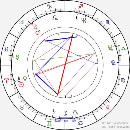 Эмма Коулфилд Emma Caulfield день рождения гороскоп, Emma Caulfield Натальная карта онлайн