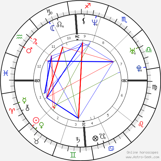 Eric Snow tema natale, oroscopo, Eric Snow oroscopi gratuiti, astrologia