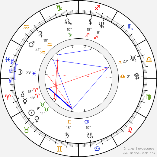 Fares Fares birth chart, biography, wikipedia 2019, 2020