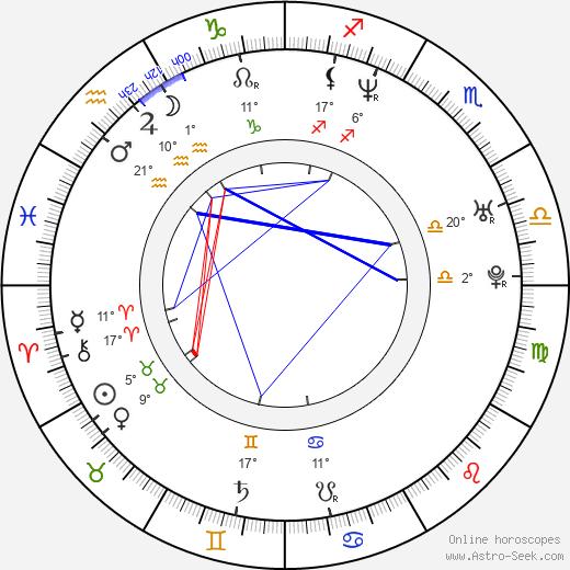 Fredrik Larzon birth chart, biography, wikipedia 2020, 2021
