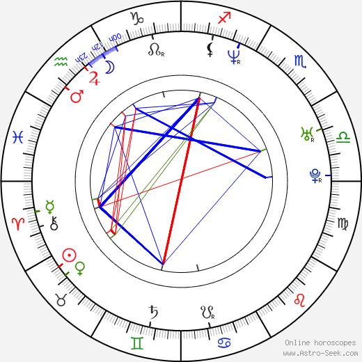 Fredrik Larzon birth chart, Fredrik Larzon astro natal horoscope, astrology