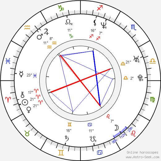 Garance Clavel birth chart, biography, wikipedia 2018, 2019