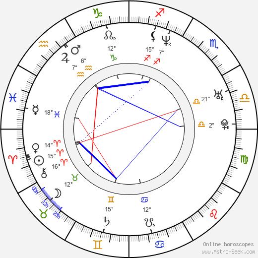 Jason Done birth chart, biography, wikipedia 2020, 2021