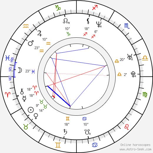 Jason Hewitt birth chart, biography, wikipedia 2020, 2021
