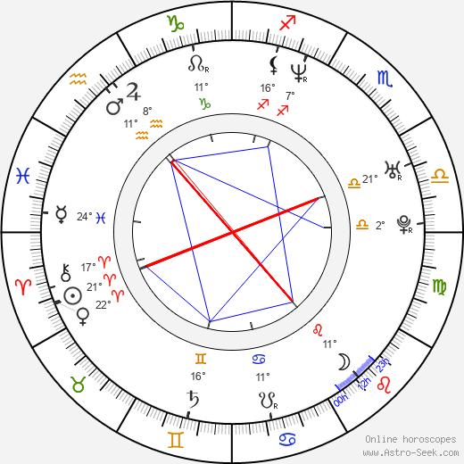 Jordan Marder birth chart, biography, wikipedia 2019, 2020