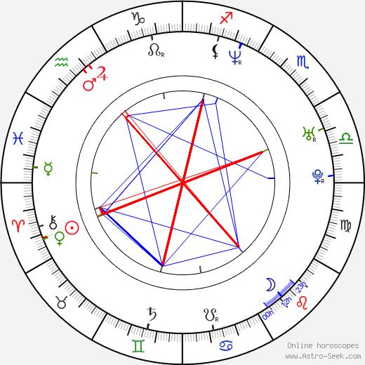 Jordan Marder astro natal birth chart, Jordan Marder horoscope, astrology