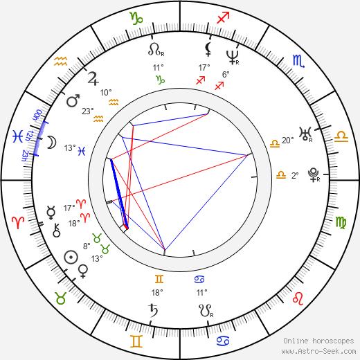 Jorge Garcia tema natale, biography, Biografia da Wikipedia 2020, 2021
