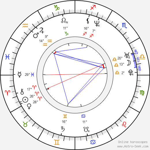 Judit Schell birth chart, biography, wikipedia 2019, 2020