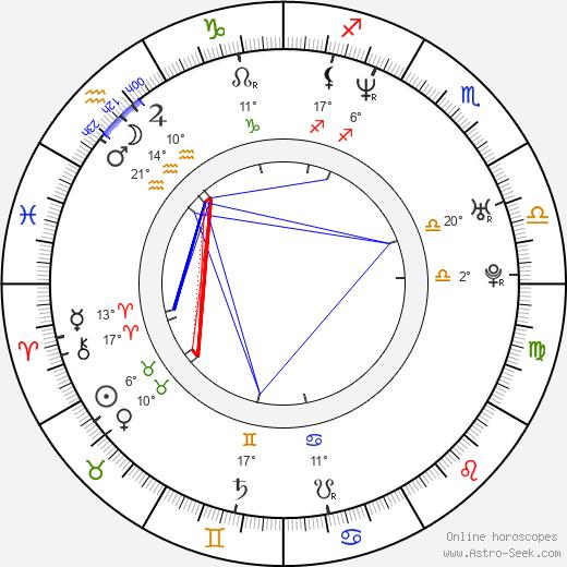 Jules Naudet birth chart, biography, wikipedia 2019, 2020