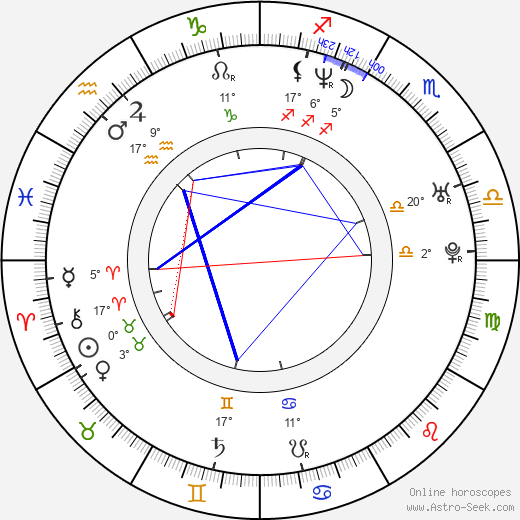 Julie Powell birth chart, biography, wikipedia 2020, 2021