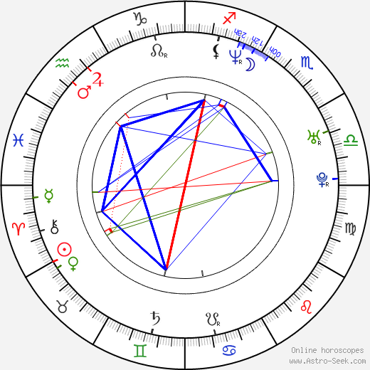 Julio Cesar Estrada birth chart, Julio Cesar Estrada astro natal horoscope, astrology