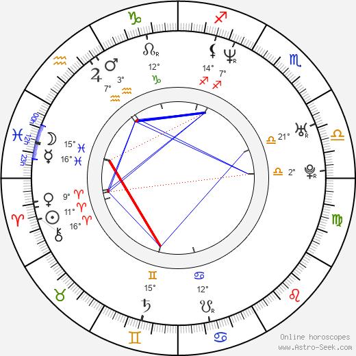Kris Marshall birth chart, biography, wikipedia 2020, 2021