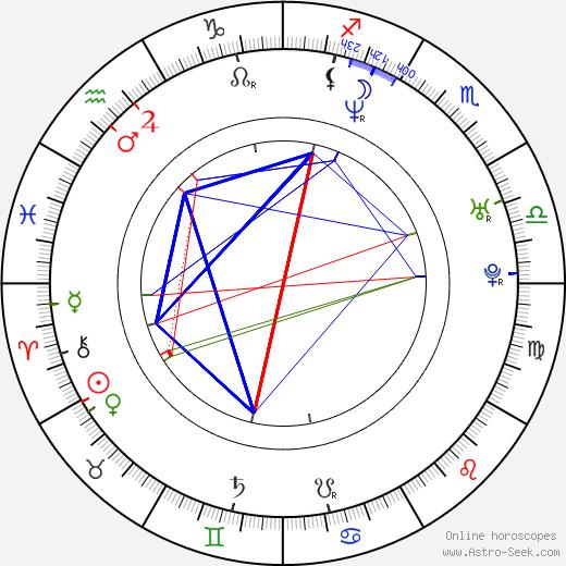 Lamond Murray birth chart, Lamond Murray astro natal horoscope, astrology