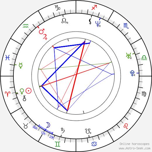 Lori Heuring astro natal birth chart, Lori Heuring horoscope, astrology