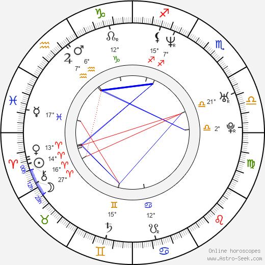 Loris Capirossi birth chart, biography, wikipedia 2020, 2021