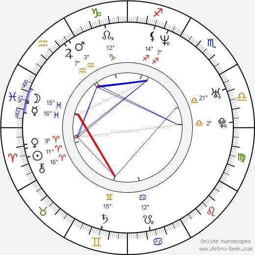 Mark Mahon birth chart, biography, wikipedia 2020, 2021