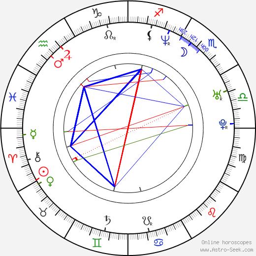 Michael Dowse tema natale, oroscopo, Michael Dowse oroscopi gratuiti, astrologia