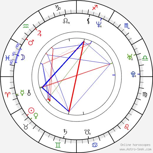 Niels Bormann tema natale, oroscopo, Niels Bormann oroscopi gratuiti, astrologia